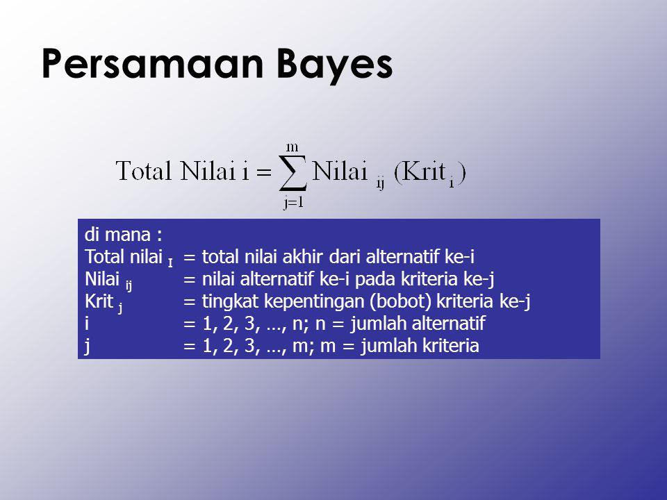 Persamaan Bayes di mana :