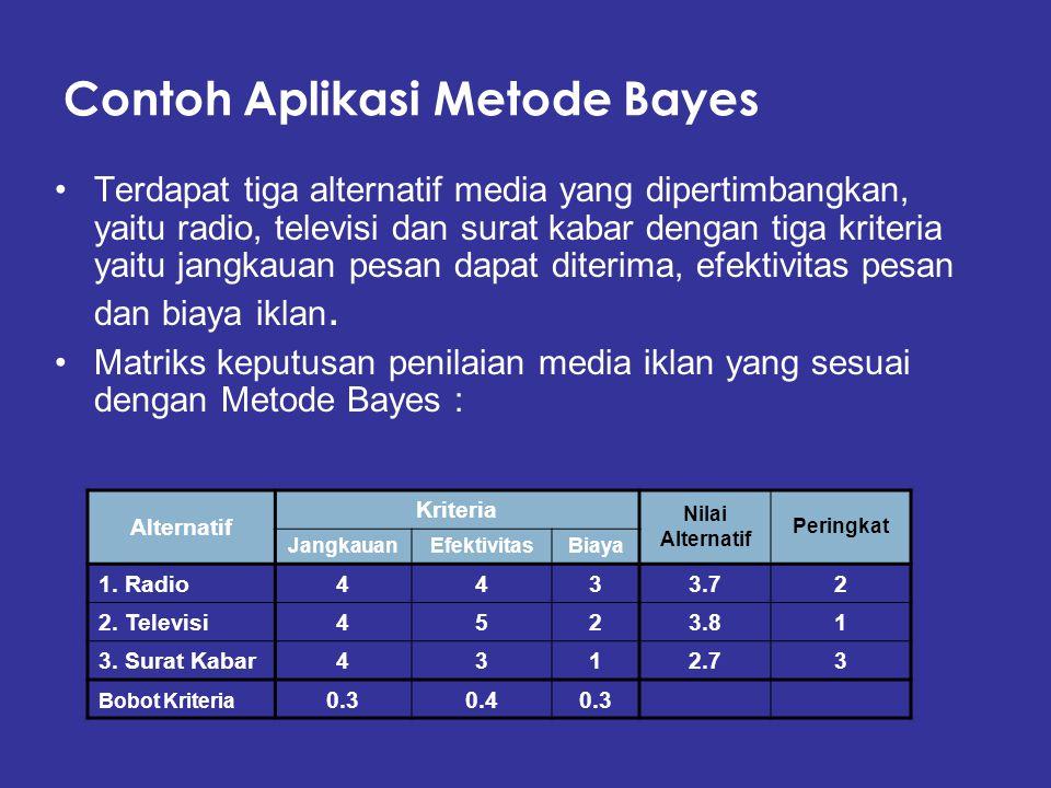Contoh Aplikasi Metode Bayes