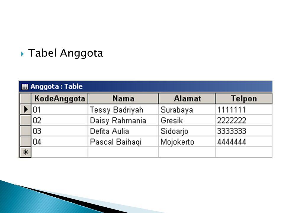 Tabel Anggota