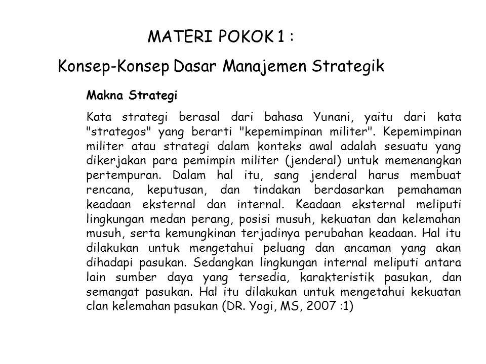 Konsep-Konsep Dasar Manajemen Strategik