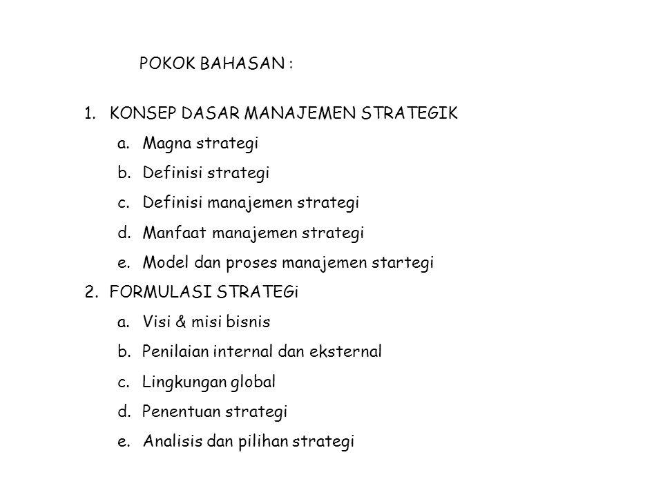 POKOK BAHASAN : KONSEP DASAR MANAJEMEN STRATEGIK. Magna strategi. Definisi strategi. Definisi manajemen strategi.