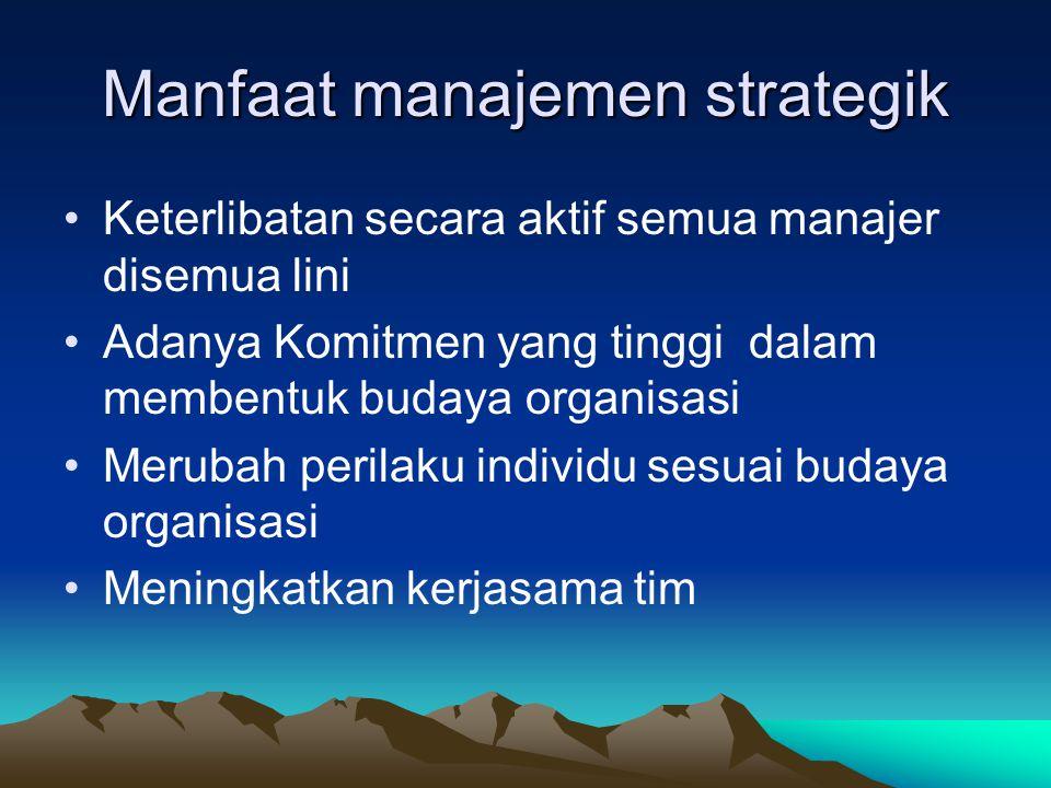 Manfaat manajemen strategik