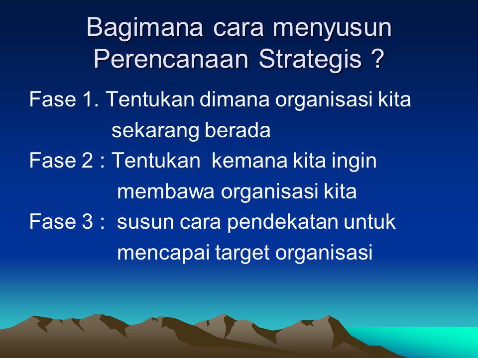 Bagimana cara menyusun Perencanaan Strategis
