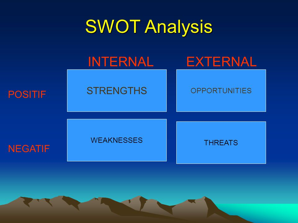 SWOT Analysis INTERNAL EXTERNAL STRENGTHS POSITIF NEGATIF