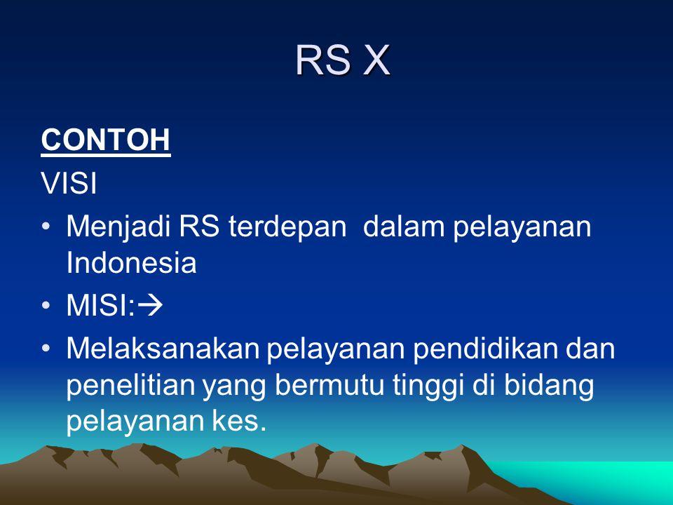 RS X CONTOH VISI Menjadi RS terdepan dalam pelayanan Indonesia MISI: