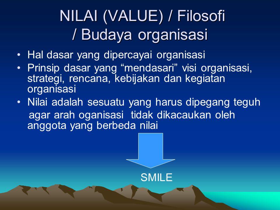 NILAI (VALUE) / Filosofi / Budaya organisasi