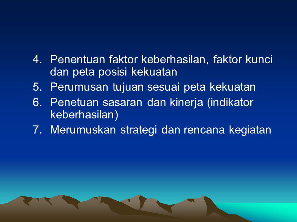 Penentuan faktor keberhasilan, faktor kunci dan peta posisi kekuatan