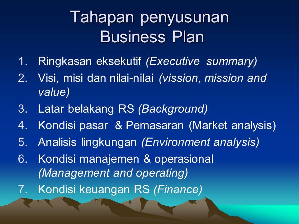 Tahapan penyusunan Business Plan
