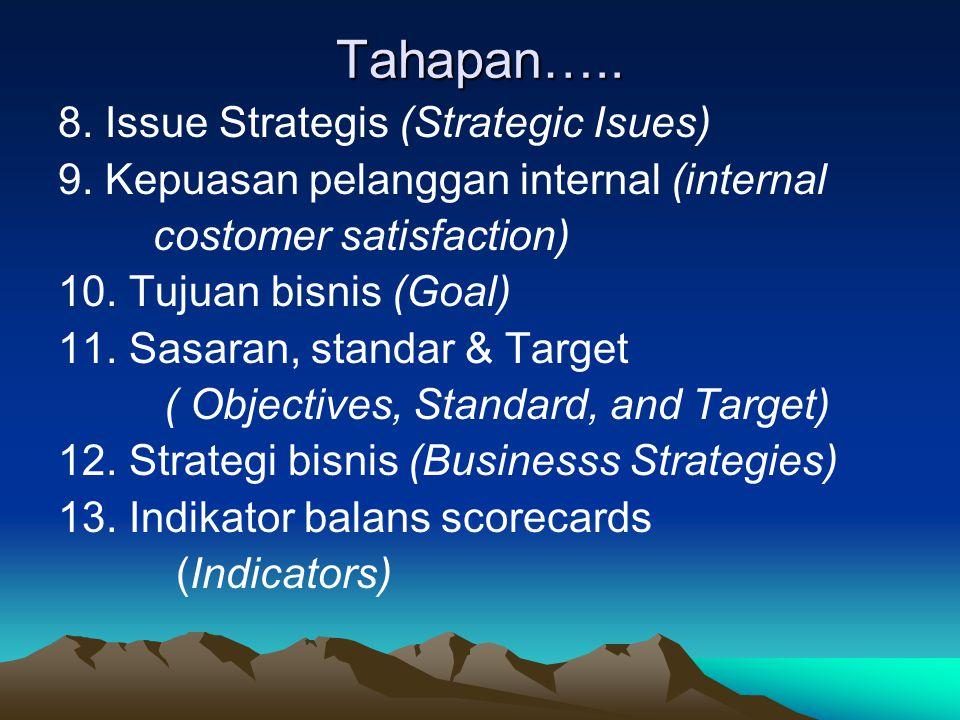 Tahapan….. 8. Issue Strategis (Strategic Isues)