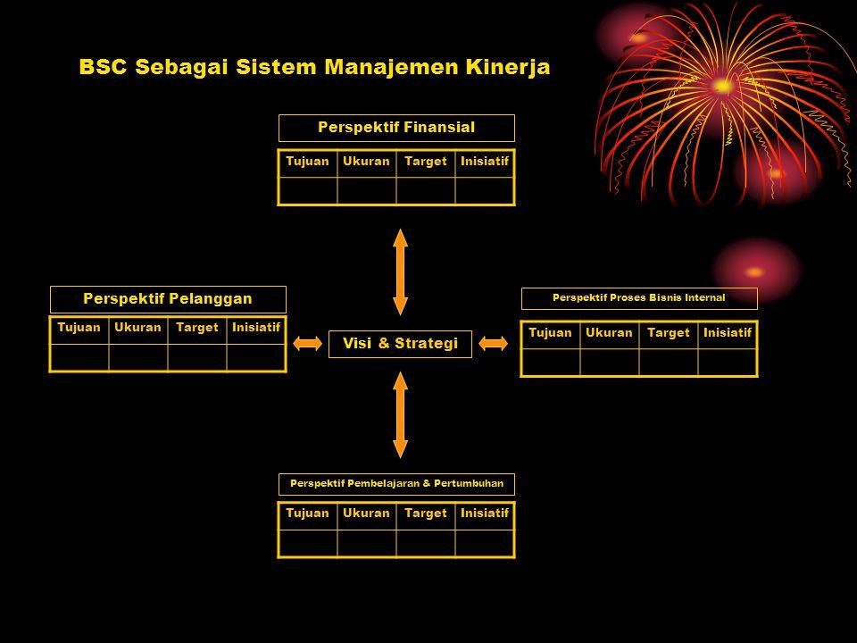 BSC Sebagai Sistem Manajemen Kinerja