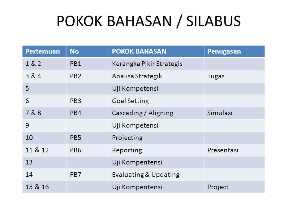 POKOK BAHASAN / SILABUS