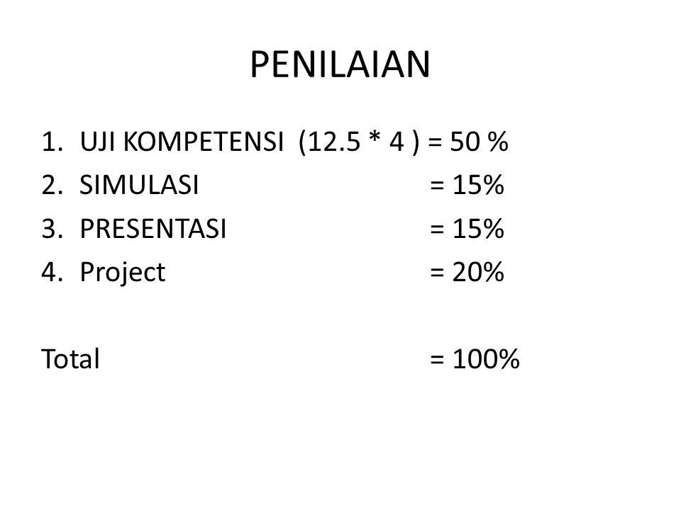 PENILAIAN UJI KOMPETENSI (12.5 * 4 ) = 50 % SIMULASI = 15%