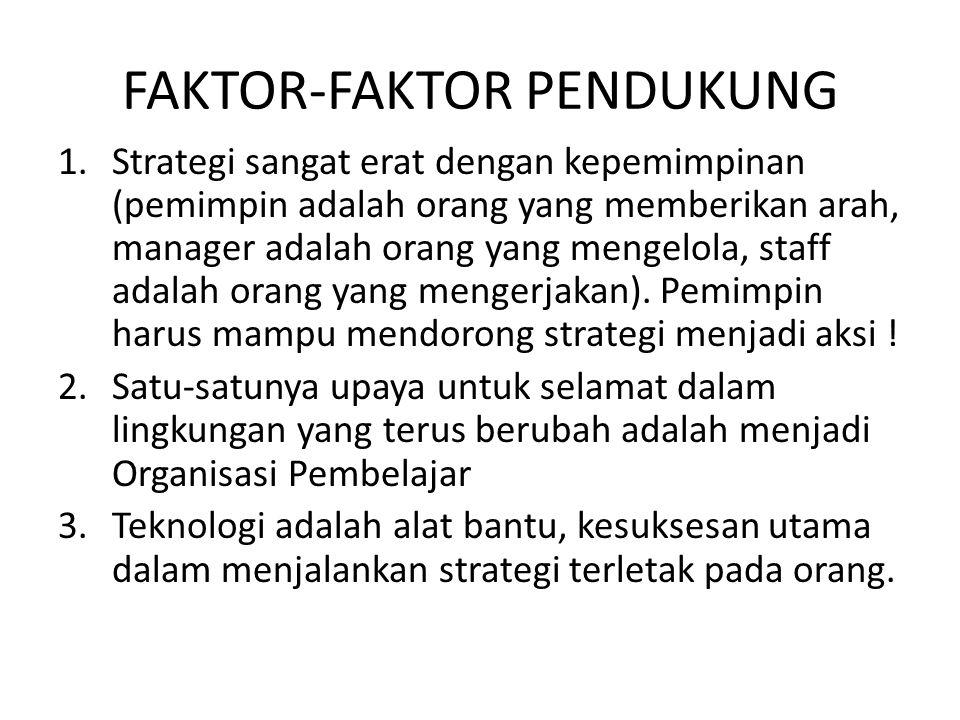 FAKTOR-FAKTOR PENDUKUNG