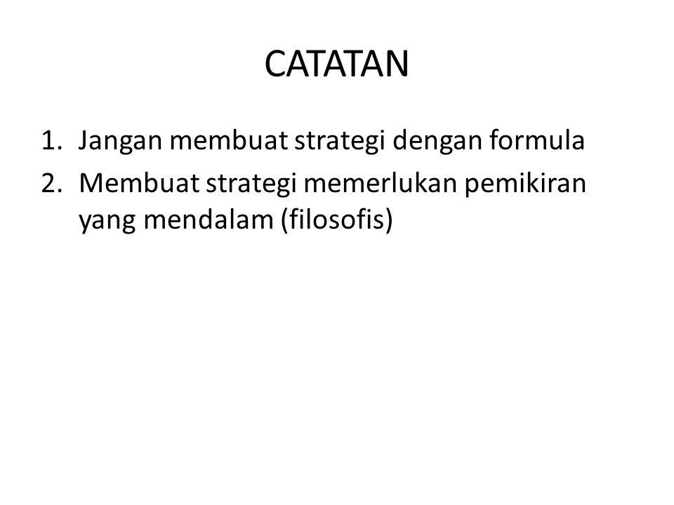 CATATAN Jangan membuat strategi dengan formula