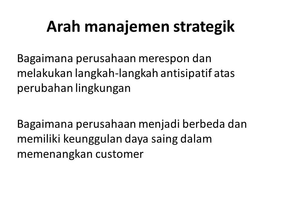 Arah manajemen strategik