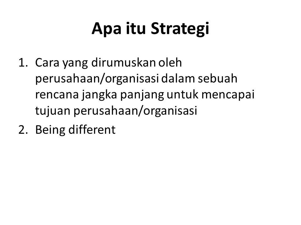 Apa itu Strategi Cara yang dirumuskan oleh perusahaan/organisasi dalam sebuah rencana jangka panjang untuk mencapai tujuan perusahaan/organisasi.