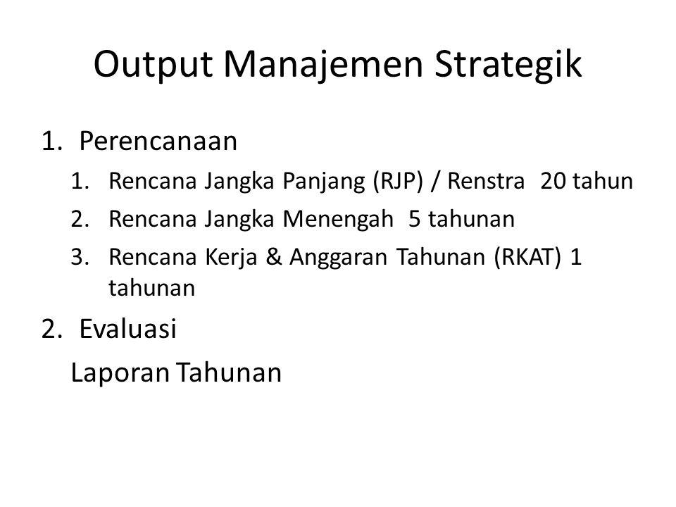 Output Manajemen Strategik