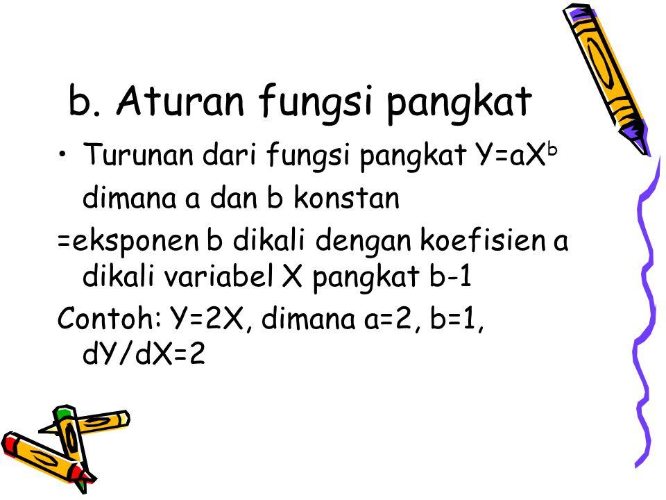 b. Aturan fungsi pangkat