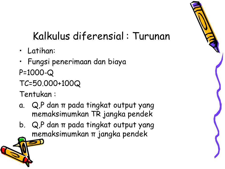 Kalkulus diferensial : Turunan