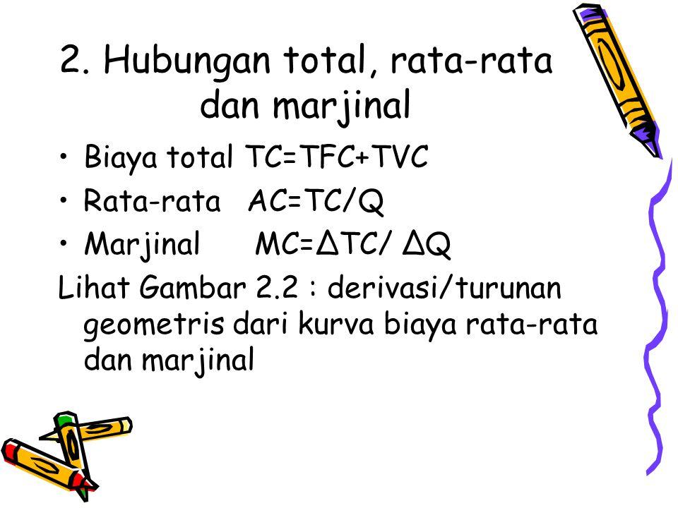 2. Hubungan total, rata-rata dan marjinal