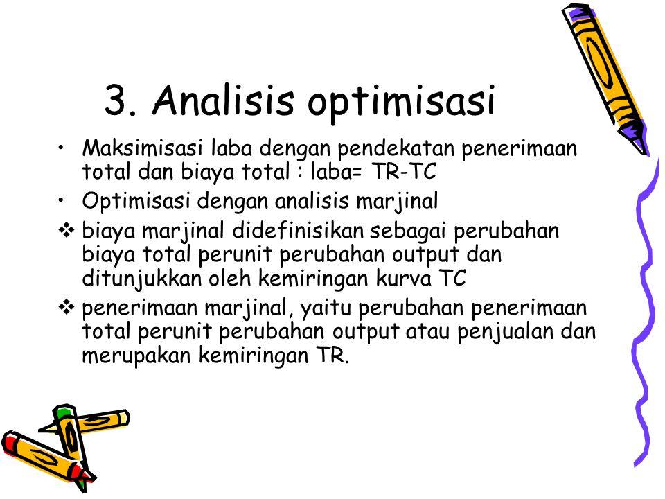 3. Analisis optimisasi Maksimisasi laba dengan pendekatan penerimaan total dan biaya total : laba= TR-TC.