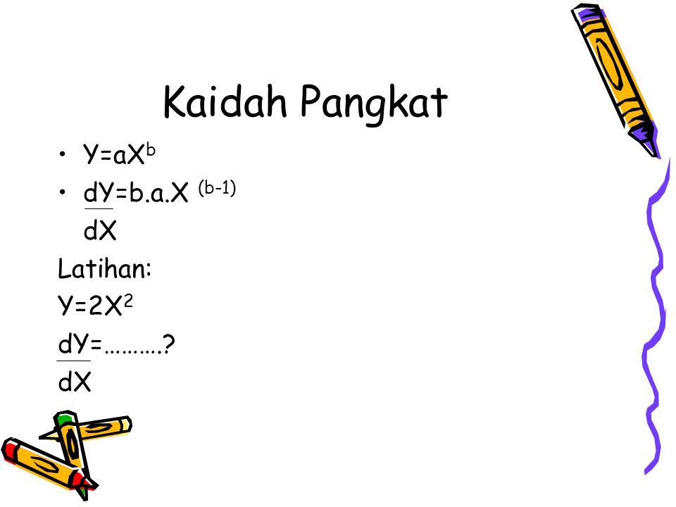 Kaidah Pangkat Y=aXb dY=b.a.X (b-1) dX Latihan: Y=2X2 dY=……….