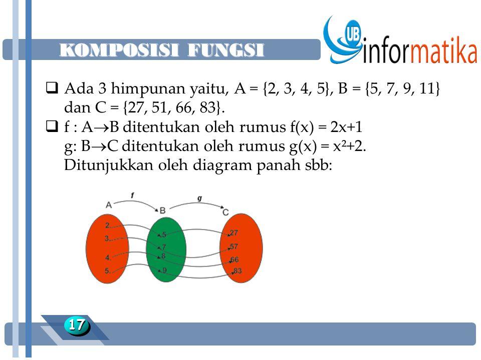 KOMPOSISI FUNGSI Ada 3 himpunan yaitu, A = {2, 3, 4, 5}, B = {5, 7, 9, 11} dan C = {27, 51, 66, 83}.