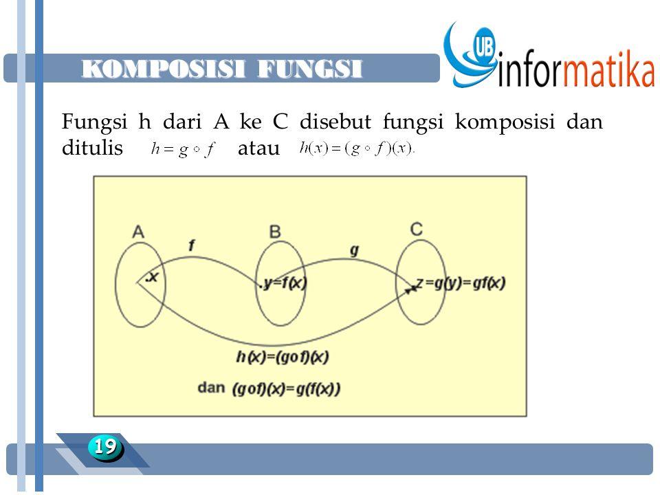 KOMPOSISI FUNGSI Fungsi h dari A ke C disebut fungsi komposisi dan ditulis atau 19