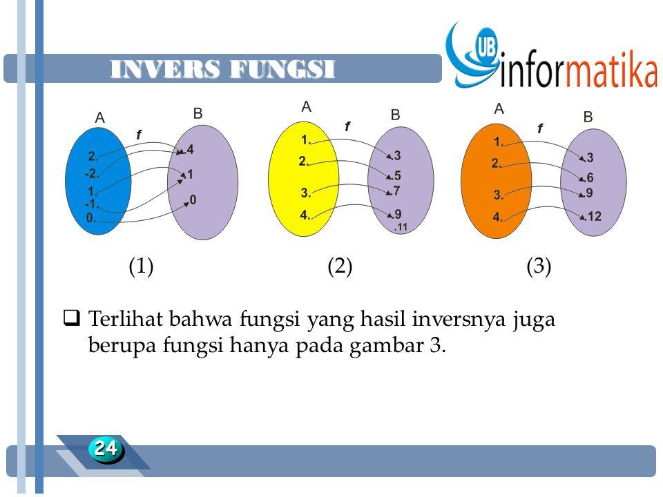 INVERS FUNGSI (1) (2) (3) Terlihat bahwa fungsi yang hasil inversnya juga berupa fungsi hanya pada gambar 3.