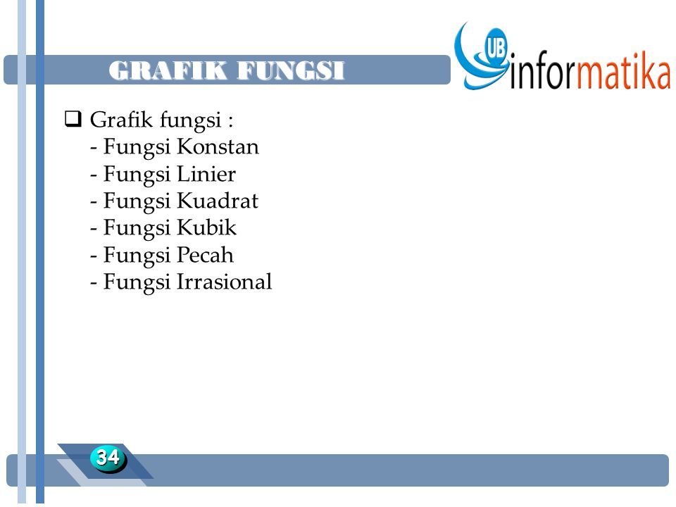 GRAFIK FUNGSI Grafik fungsi : - Fungsi Konstan - Fungsi Linier