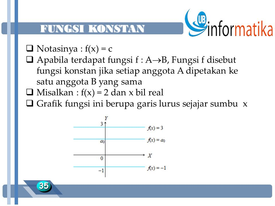 FUNGSI KONSTAN Notasinya : f(x) = c