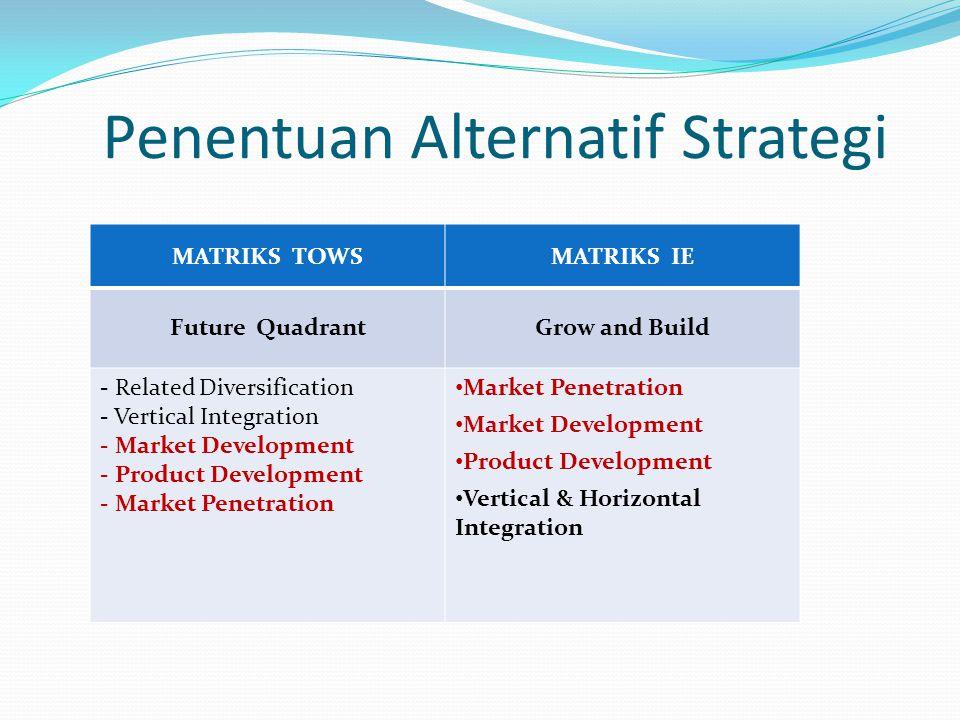 Penentuan Alternatif Strategi