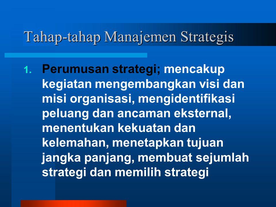 Tahap-tahap Manajemen Strategis