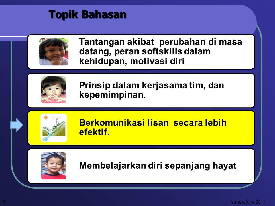Topik Bahasan suhardjono 2011