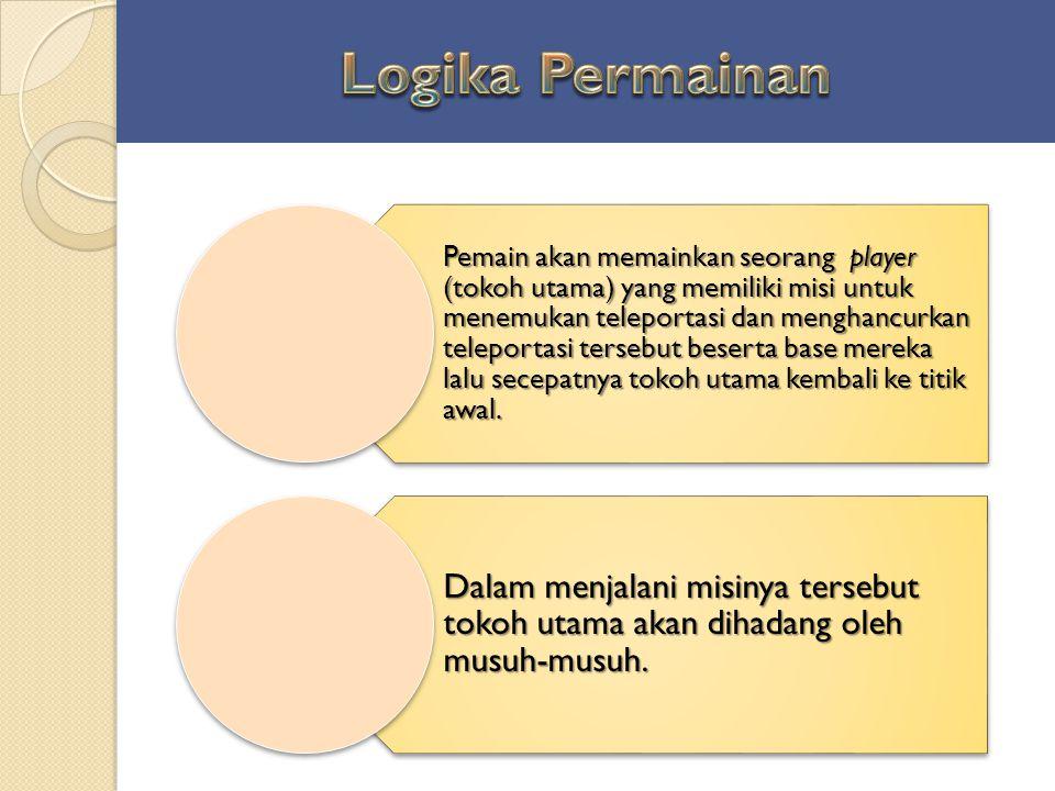 Logika Permainan