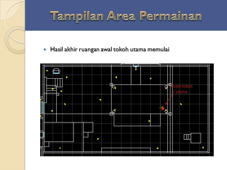 Tampilan Area Permainan