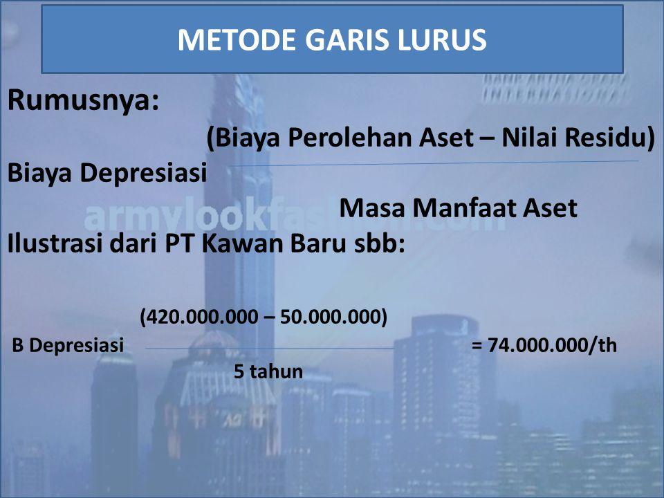 METODE GARIS LURUS Rumusnya: (Biaya Perolehan Aset – Nilai Residu)