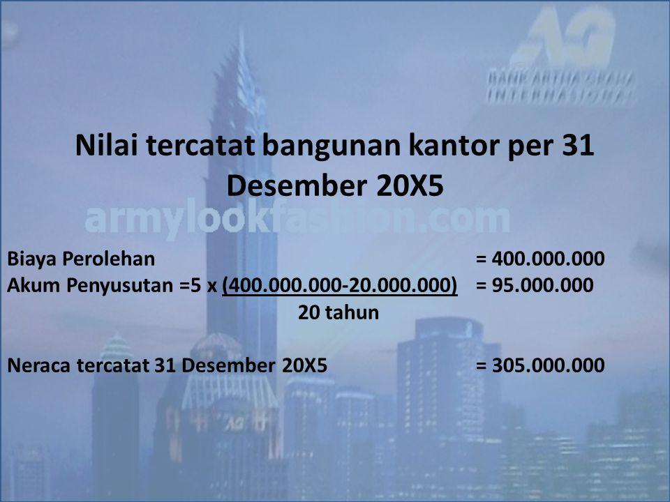 Nilai tercatat bangunan kantor per 31 Desember 20X5