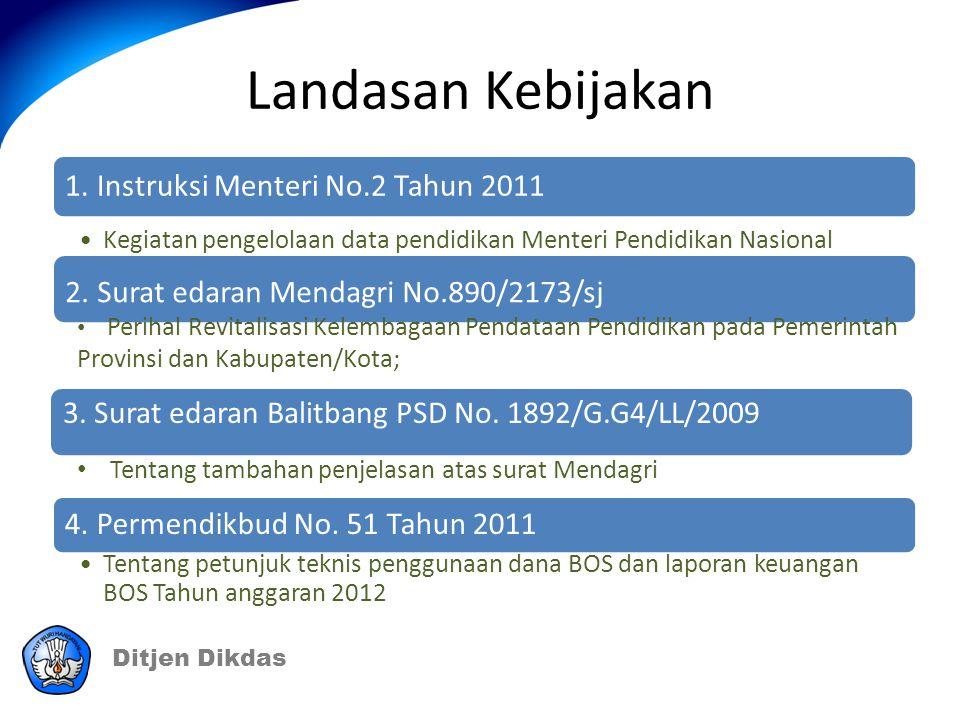 Landasan Kebijakan 1. Instruksi Menteri No.2 Tahun 2011