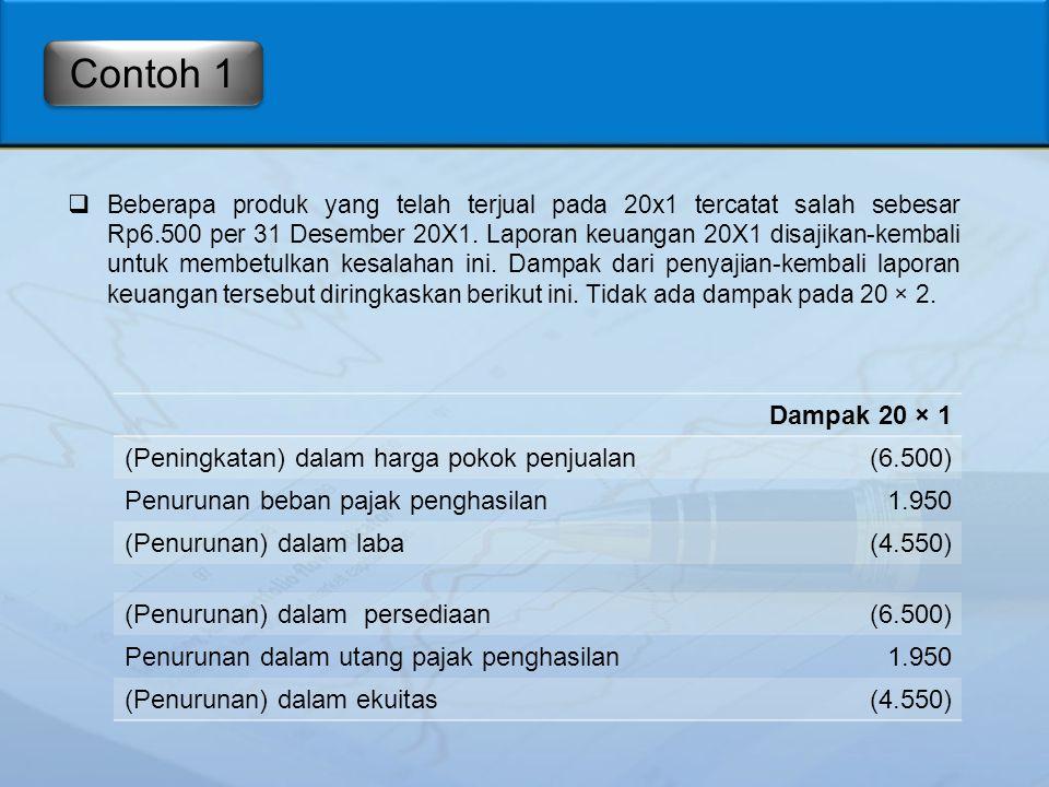 Contoh 1 Dampak 20 × 1 (Peningkatan) dalam harga pokok penjualan