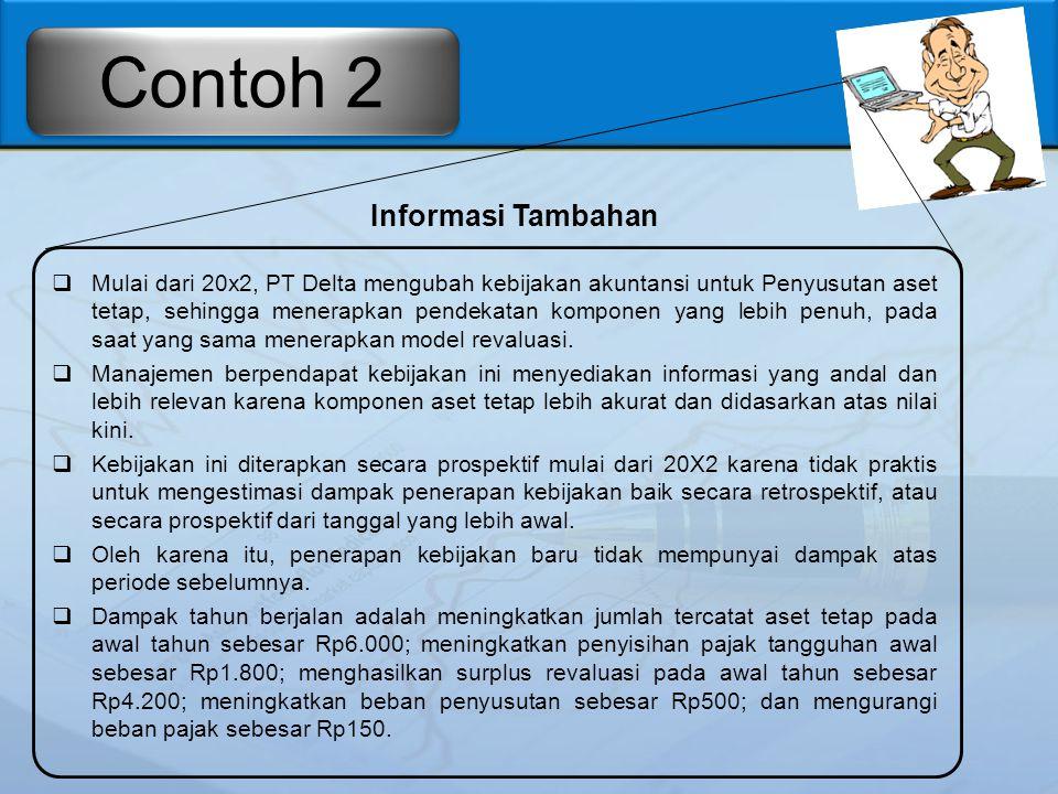 Contoh 2 Informasi Tambahan