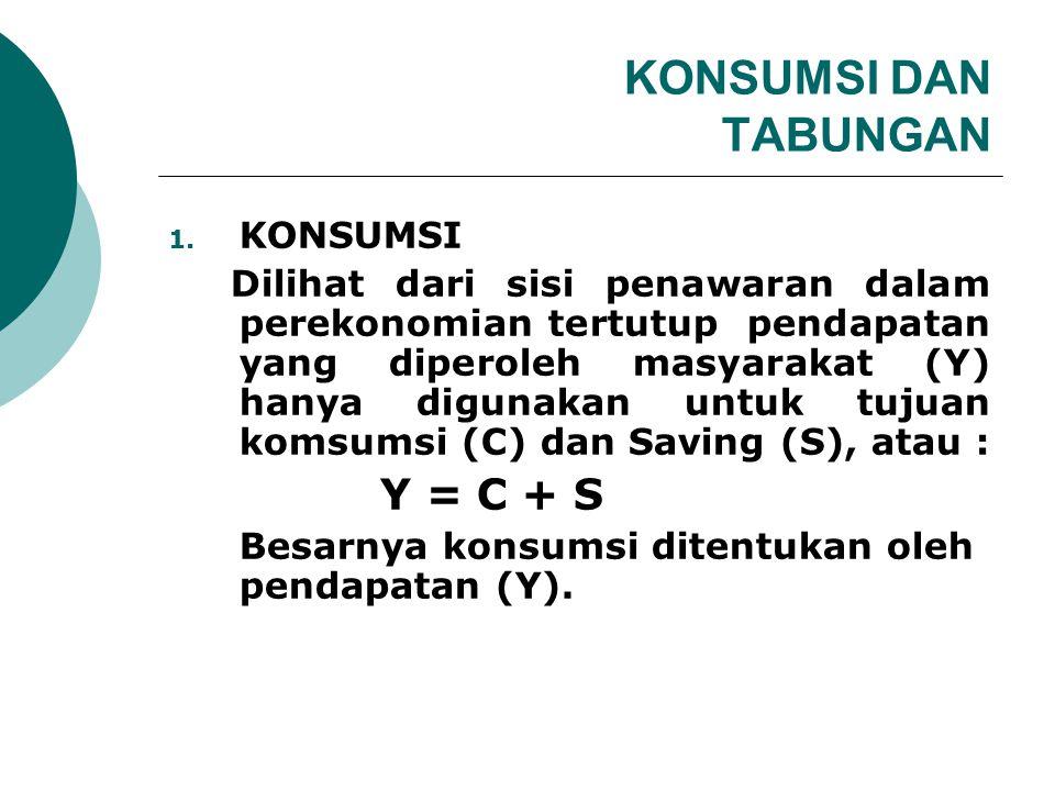KONSUMSI DAN TABUNGAN Y = C + S KONSUMSI