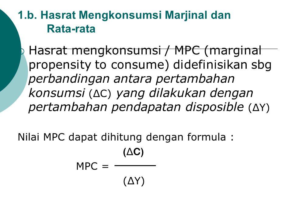 1.b. Hasrat Mengkonsumsi Marjinal dan Rata-rata