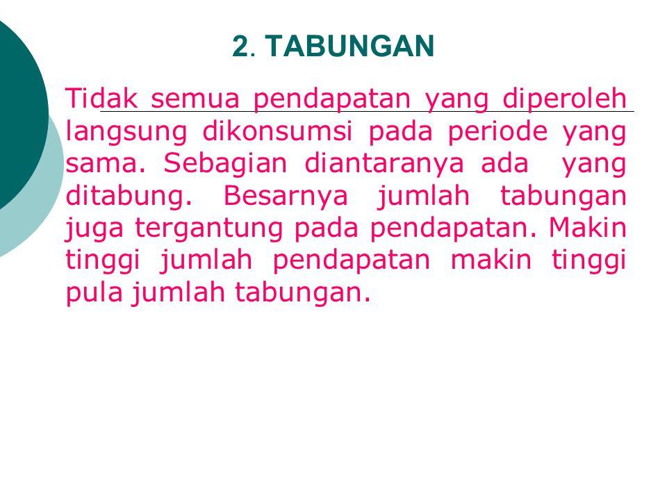 2. TABUNGAN