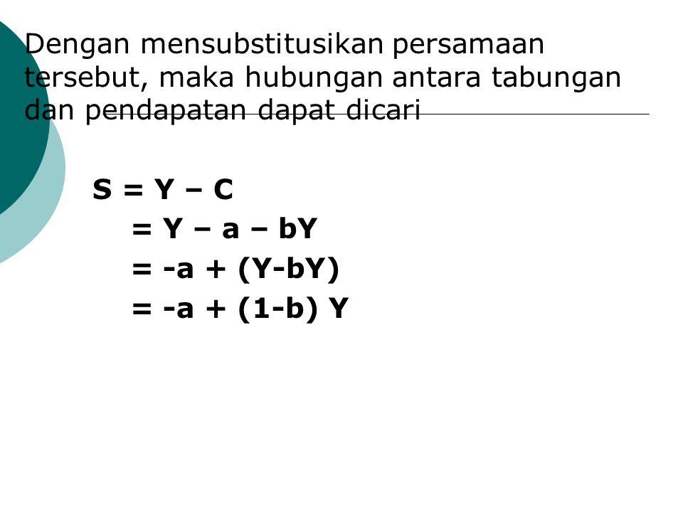 Dengan mensubstitusikan persamaan tersebut, maka hubungan antara tabungan dan pendapatan dapat dicari