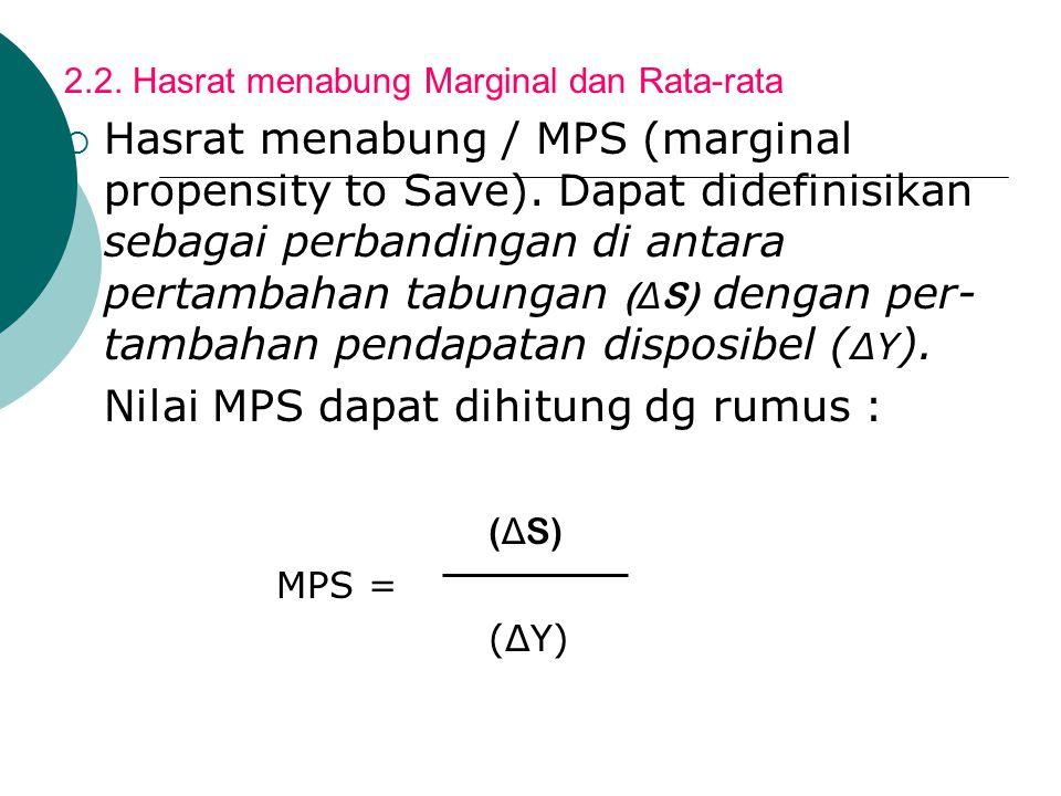 2.2. Hasrat menabung Marginal dan Rata-rata
