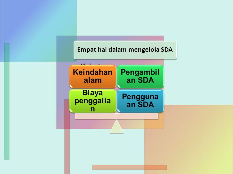 Empat hal dalam mengelola SDA