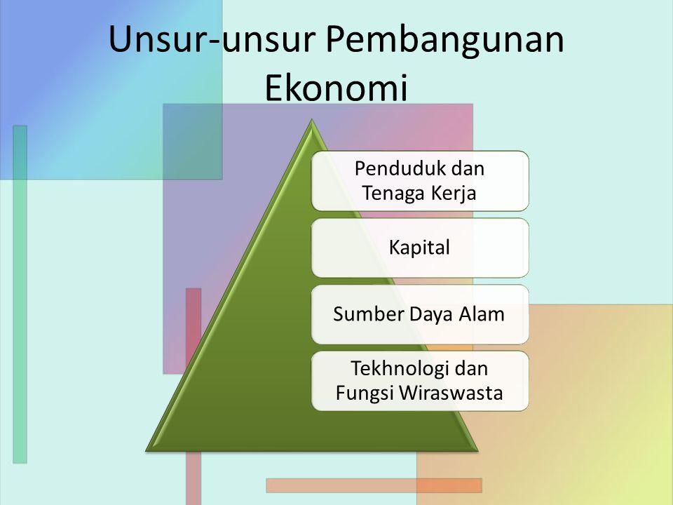 Unsur-unsur Pembangunan Ekonomi