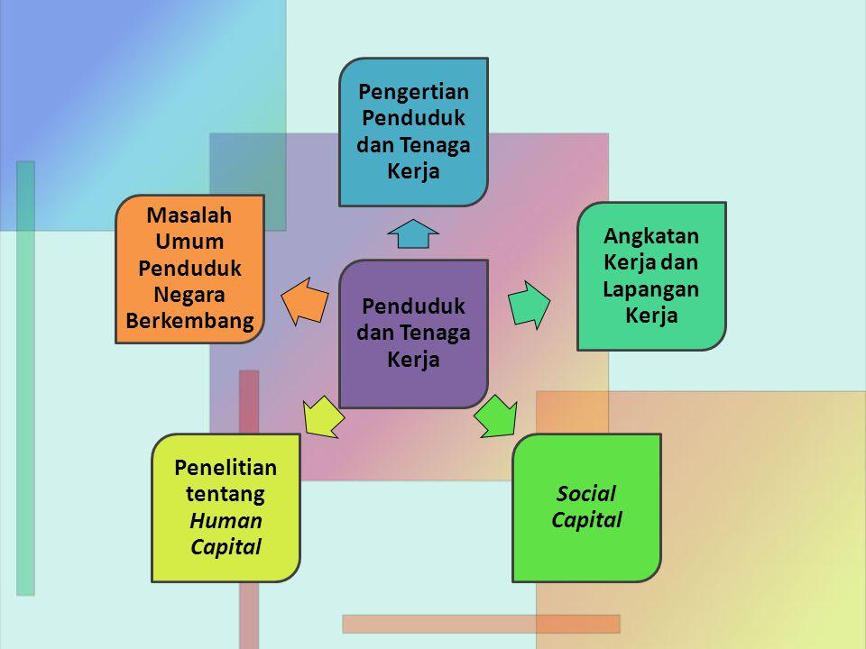 Penduduk dan Tenaga Kerja Pengertian Penduduk dan Tenaga Kerja