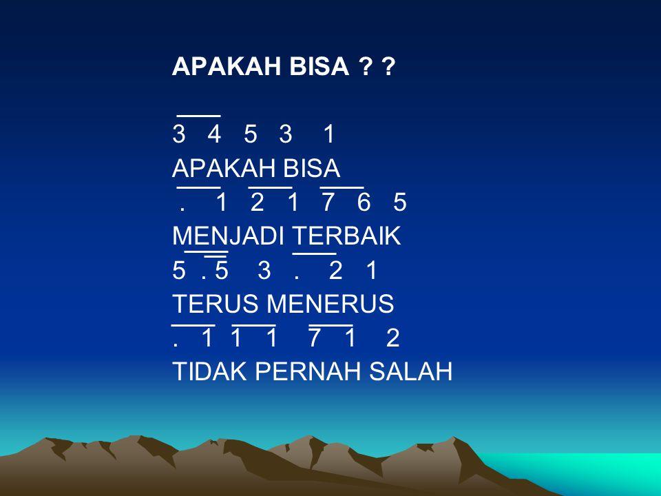 APAKAH BISA 3 4 5 3 1. APAKAH BISA. . 1 2 1 7 6 5. MENJADI TERBAIK. 5 . 5 3 . 2 1.